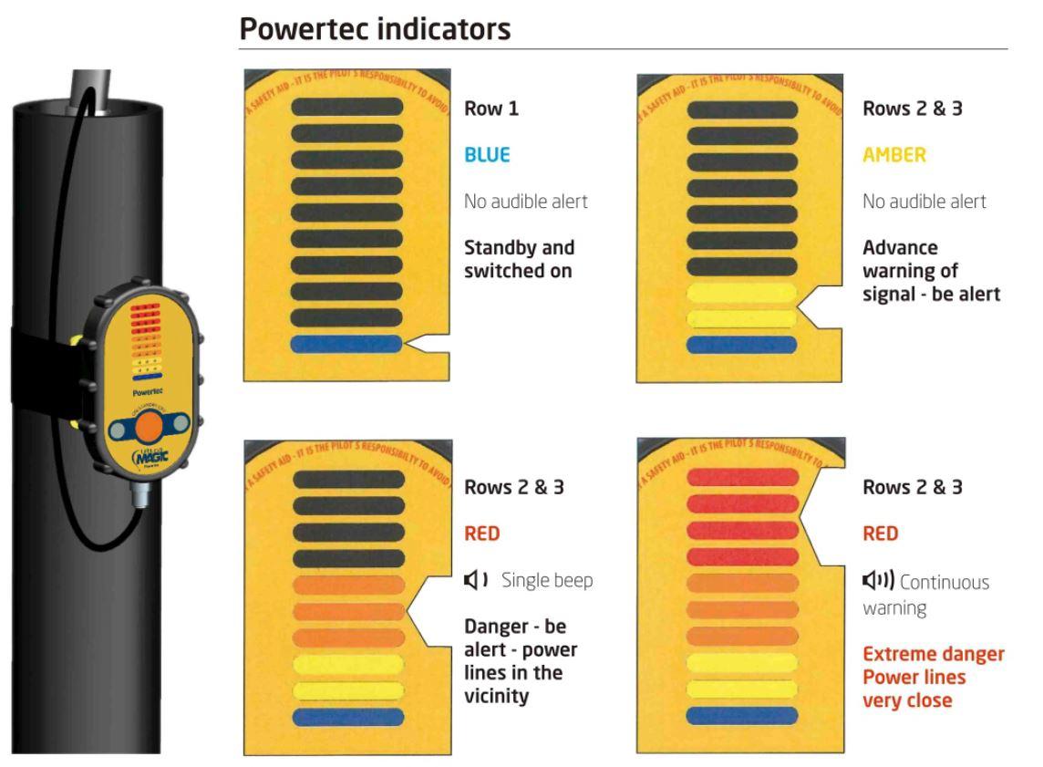 Powertec6